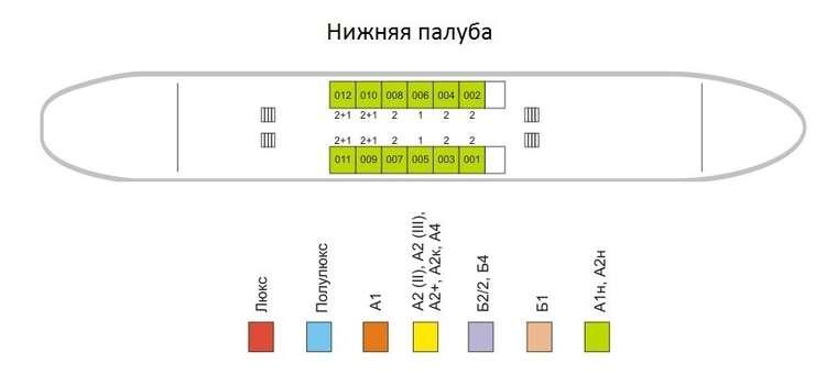 Космонавт Гагарин Нижняя палуба