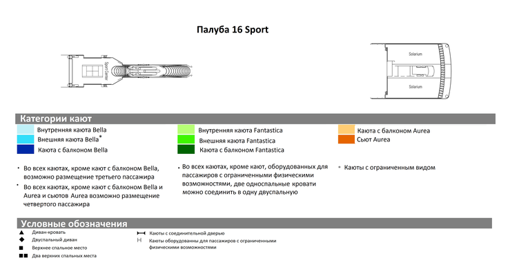 MSC Musica Палуба 16 Sport