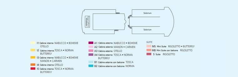 Costa Victoria Ponte 14 Solarium