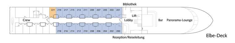 Sans Souci Deck 2 Elbe Deck