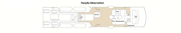 MS Hanseatic Палуба Observation