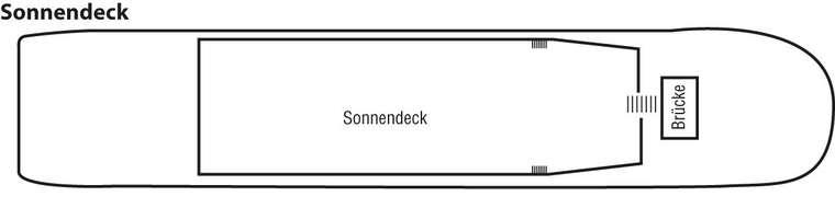 MS Mozart Sonnendeck