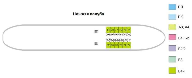 Салават Юлаев Нижняя палуба