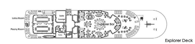 APT Sanctuary Yangzi Explorer Explorer Deck
