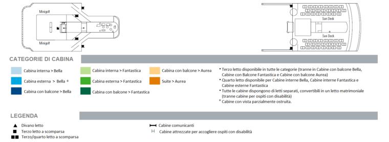 MSC Opera Ponte 13 Minigolf/Sun