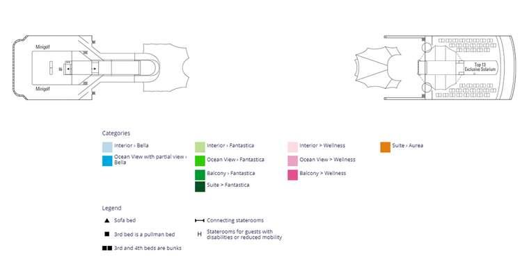 MSC Lirica Deck 13 - Sun