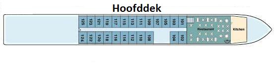 MS Normandie Hoofddek