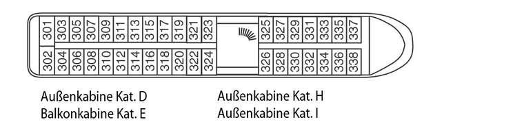 Magellan Deck 3 Portodeck