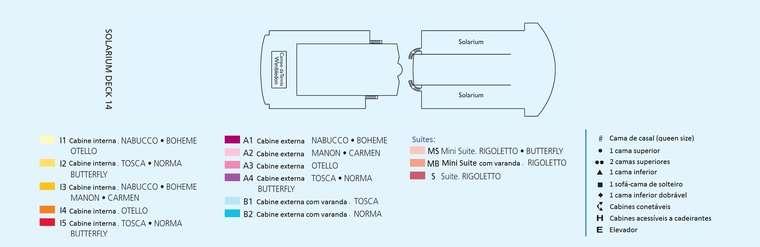 Costa Victoria Deck 14 Solarium