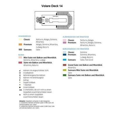 太平洋号 第14层甲板Volare