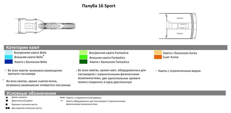 MSC Poesia Палуба 16 Sport