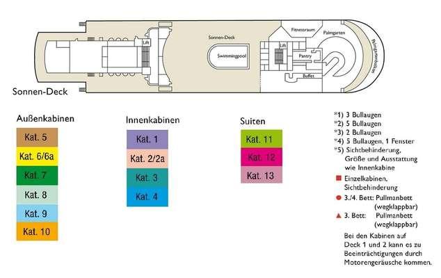汉堡号 Deck 6 阳光甲板