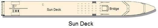 Princess d'Aquitaine Sun Deck