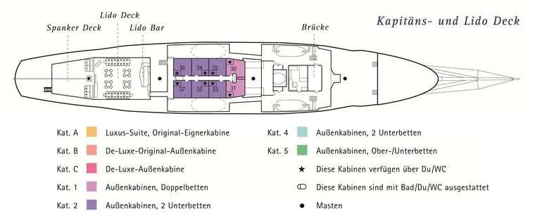 Sea Cloud Kapitäns- und Lido Deck