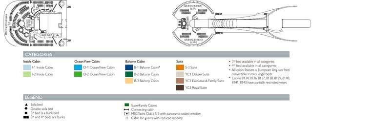 MSC Preziosa Deck 18