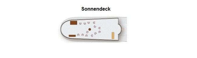 Soeverein Sonnendeck