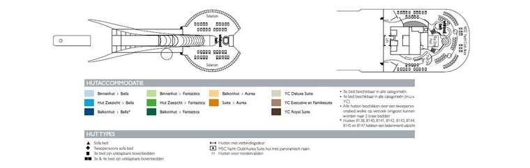 MSC Fantasia Dek 18 Sun Deck