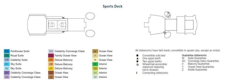 Celebrity Millennium Deck 12 Sports