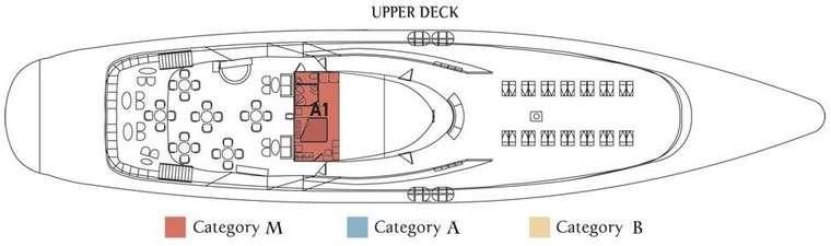 SC Panorama II Pont Supérieur