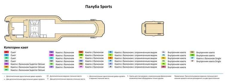 Britannia Палуба 18 Sports